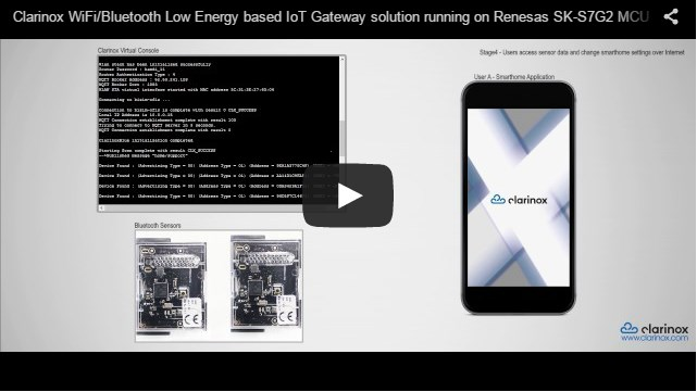 Clarinox WiFi/Bluetooth Low Energy based IoT Gateway solution running on Renesas SK-S7G2 MCU